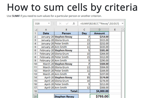 How to sum cells by criteria
