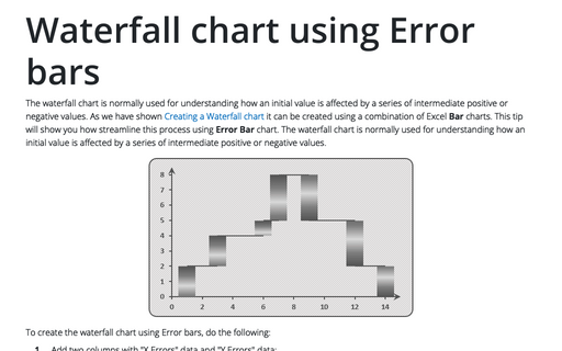 Waterfall chart using Error bars