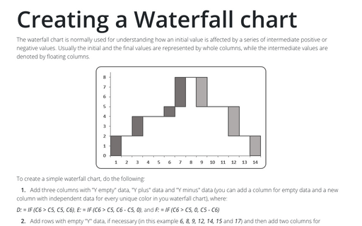 Creating a Waterfall chart