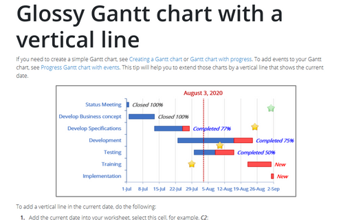 Glossy Gantt chart with a vertical line