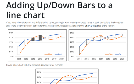 Adding Up/Down Bars to a line chart