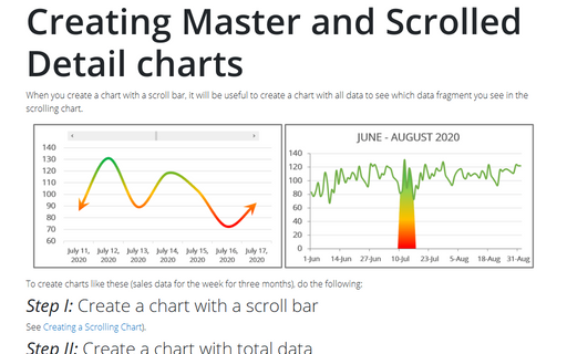 Creating Master and Scrolled Detail charts