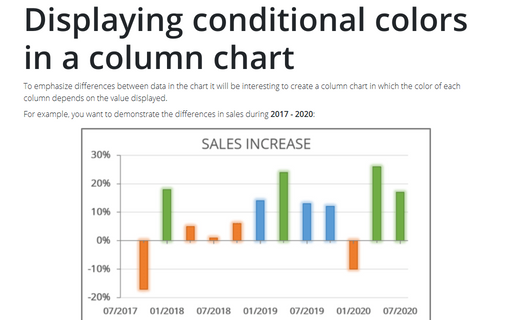 Displaying conditional colors in a column chart