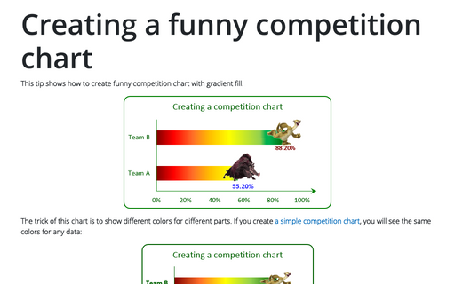 Creating a funny competition chart