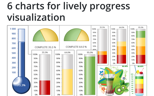 6 charts for lively progress visualization