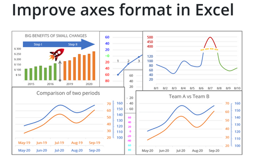 Improve axes format in Excel