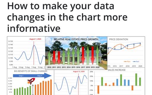 How to make your data changes in the chart more informative