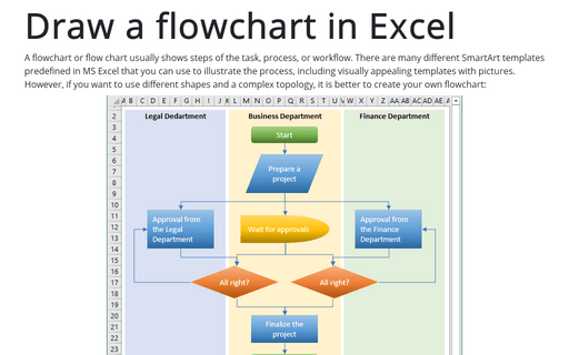 Draw a flowchart in Excel