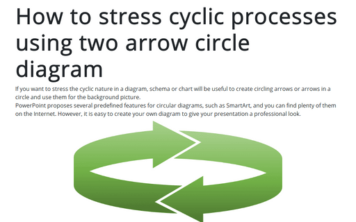 How to stress on cyclic processes using two arrow circle diagram