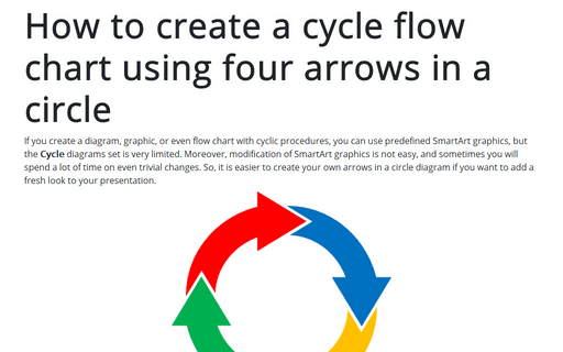 How to create a cycle flow chart using four arrows in a circle