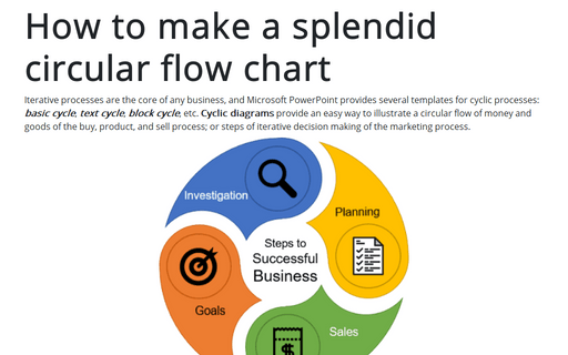How to make a splendid circular flow chart