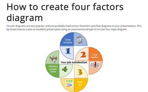 How to create four factors diagram