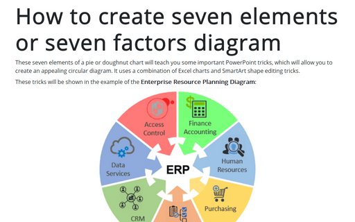 How to create seven elements graph or seven factors diagram