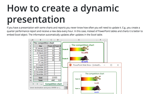 How to create a dynamic presentation