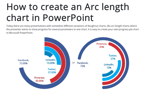How to create an Arc length chart in PowerPoint