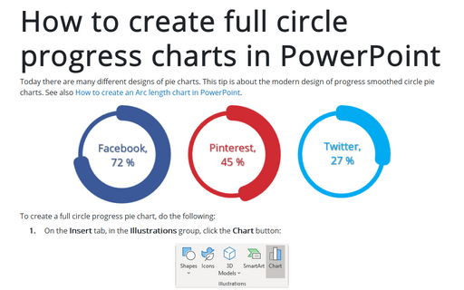 How to create full circle progress charts in PowerPoint