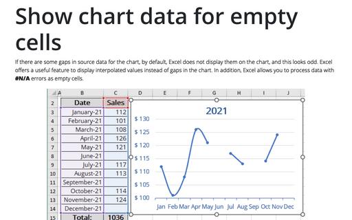 Show chart data in hidden cells - Microsoft Excel 2016