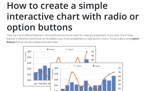 How to create an interactive chart with drop-down list in Excel