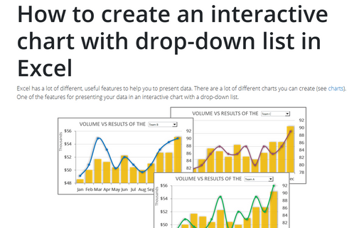 How To Create An Interactive Chart With Drop Down List In Excel