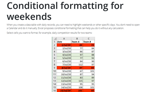 Conditional formatting for weekends