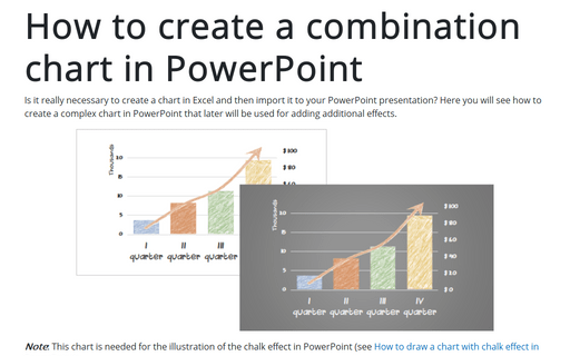 How to create a combination chart in PowerPoint