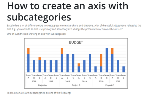 How to create an axis with subcategories