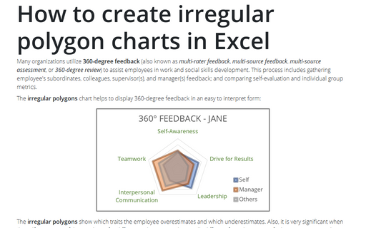 How to create irregular polygon charts in Excel