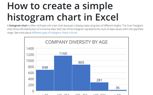 How to create a simple histogram chart in Excel