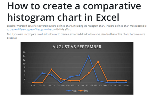 How to create a comparative histogram chart in Excel