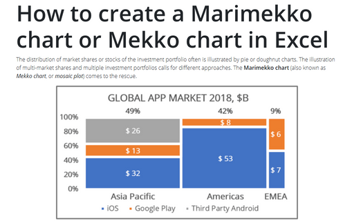 How to create a Marimekko chart or Mekko chart in Excel
