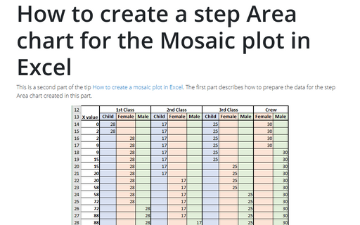 How to create a step Area chart for the Mosaic plot in Excel