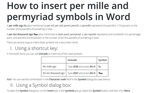 How to insert per mille and permyriad symbols in Word