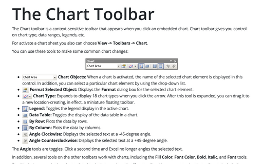 The Chart Toolbar