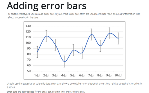 Adding error bars