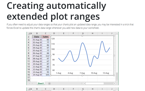 Creating automatically extended plot ranges